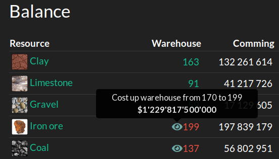 Cost up warehouse